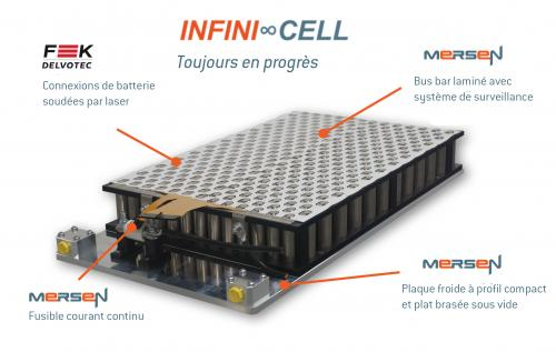 Infini-Cell Schematic FR